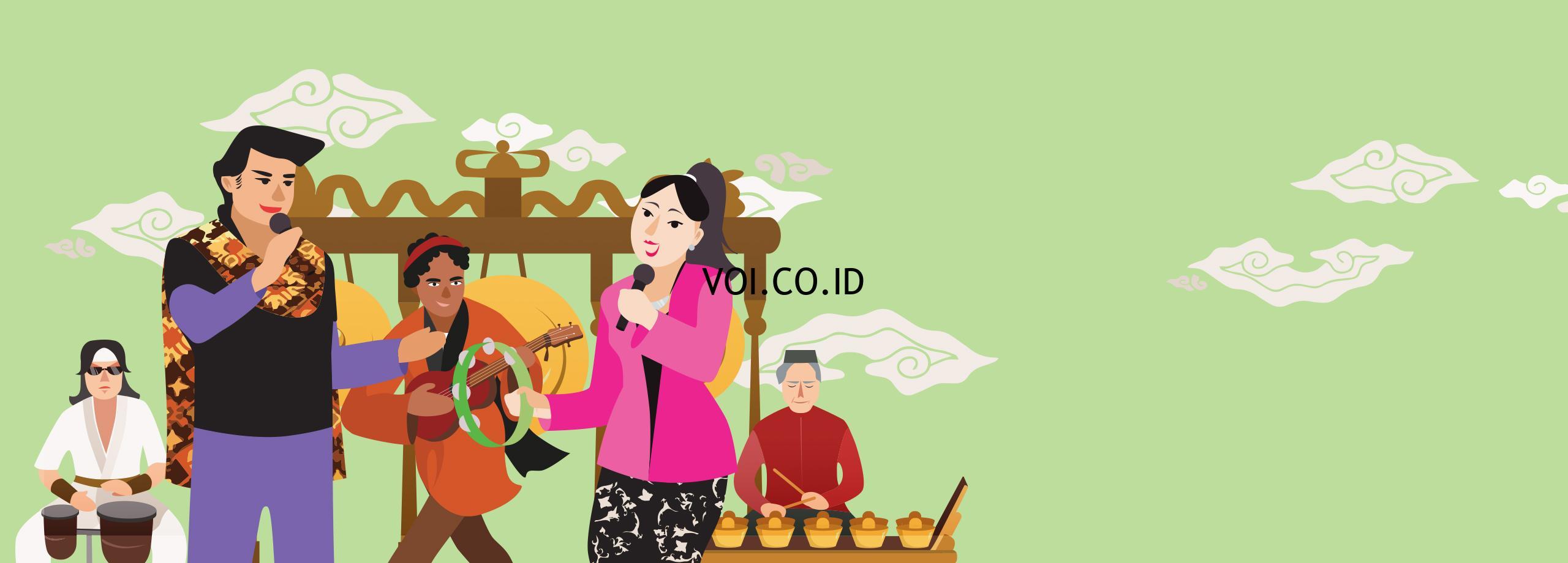 Pengertian Kebudayaan Berdasarkan Bahasa