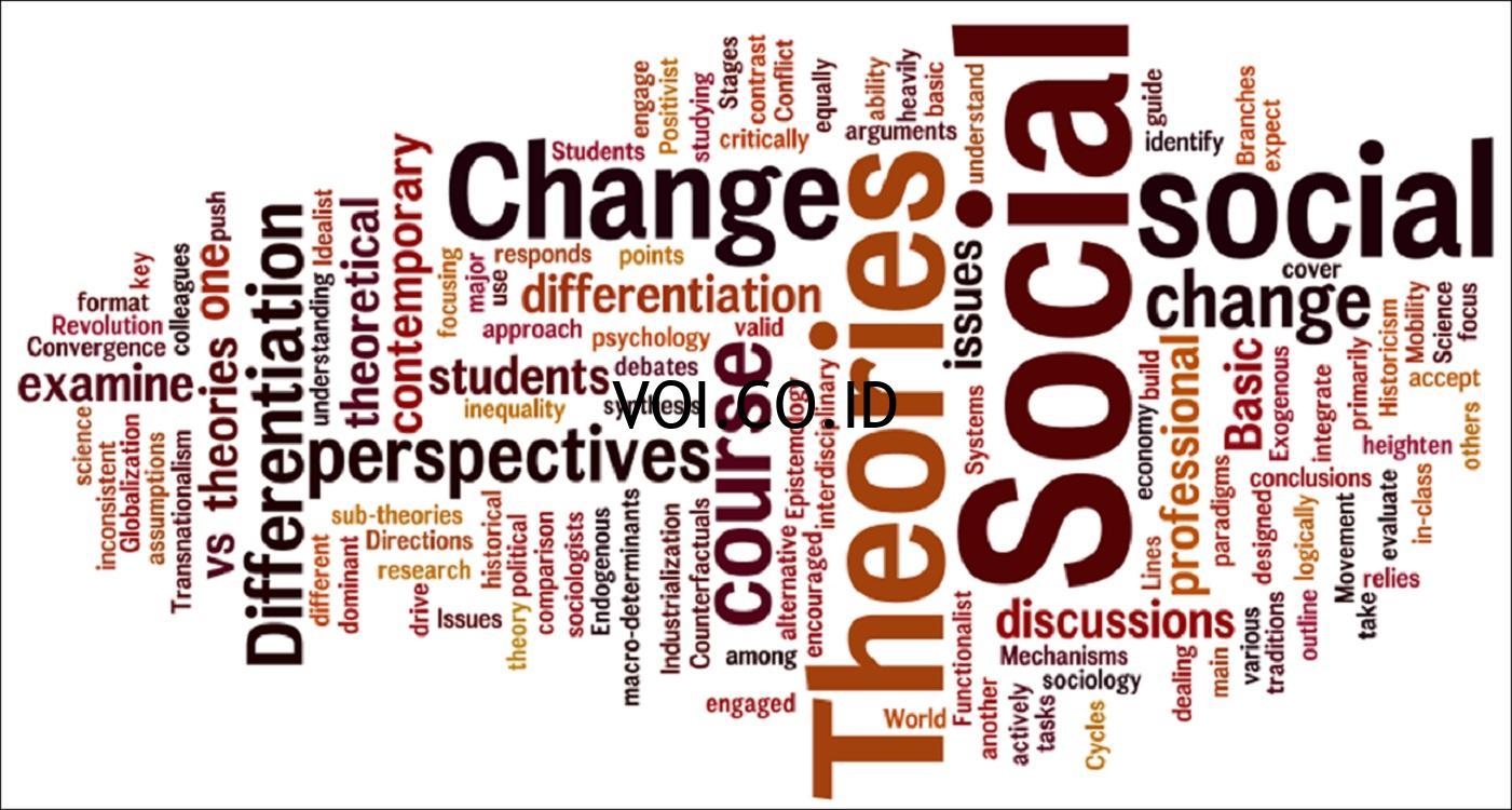 Teori Tentang Perubahan Sosial