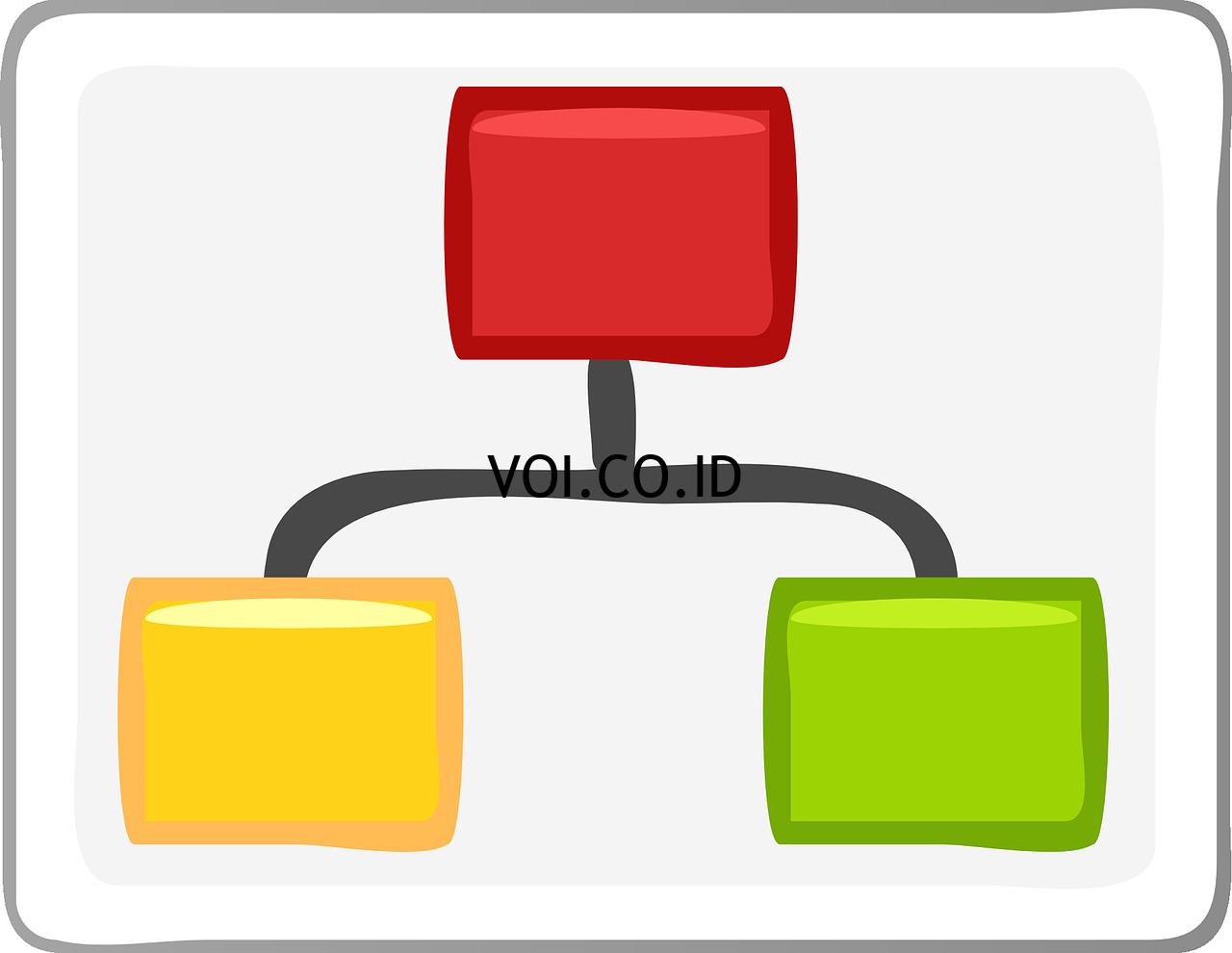 contoh-flowchart