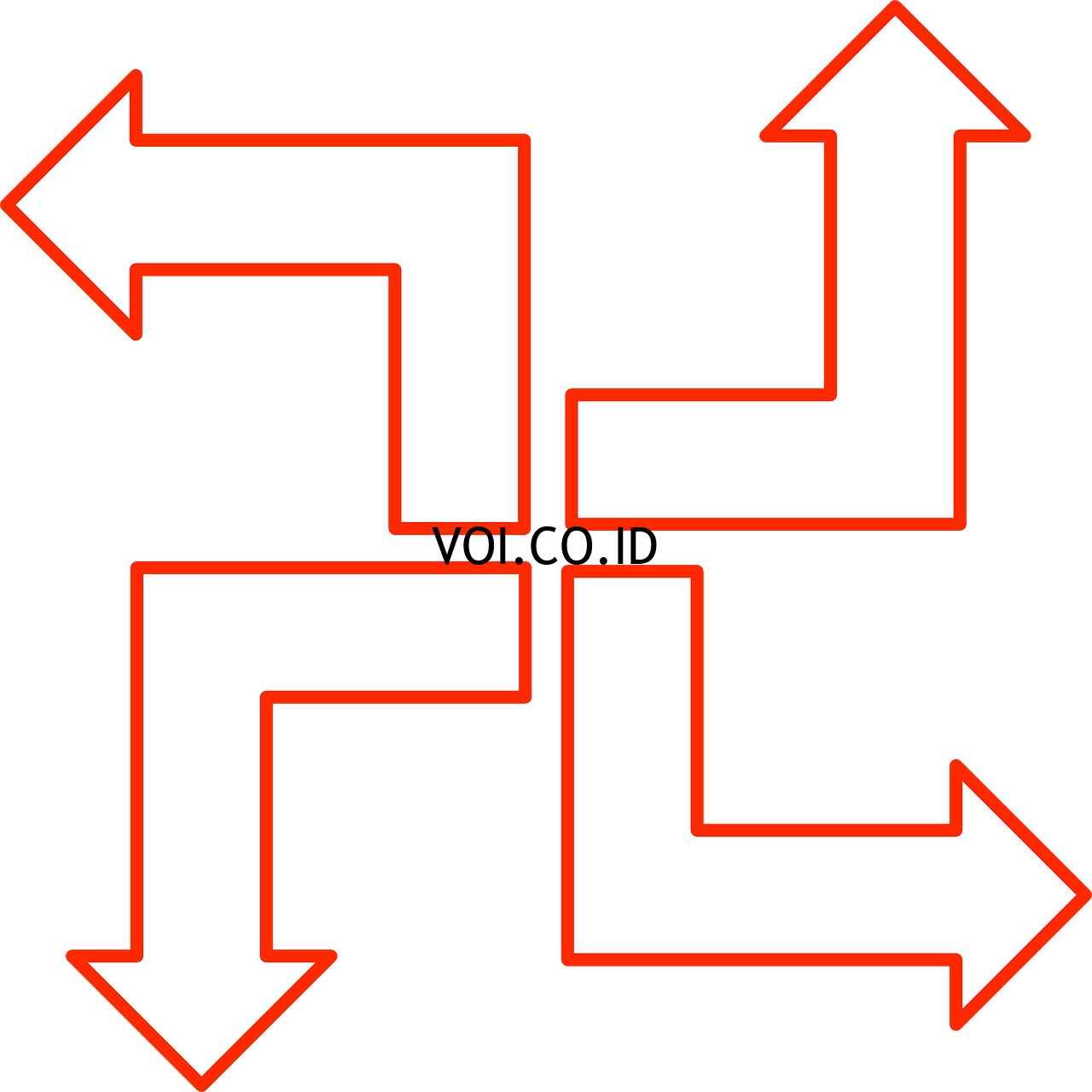 Jenis-Flowchart