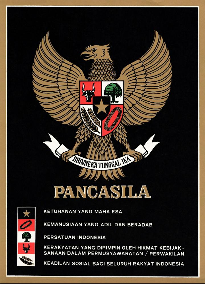 Arti-Simbol-Pancasila